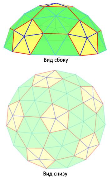 icosaidr